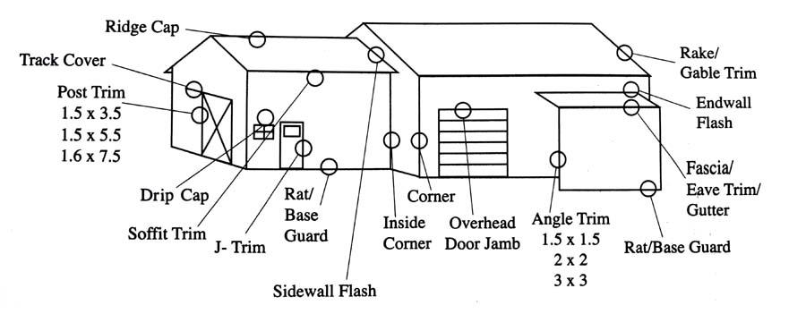 Details - Derksen Quality - Derksen Portable Buildings - Construction Details